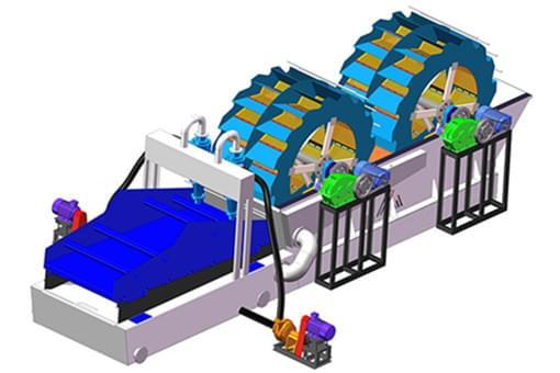 Dual Wheel Sand Wash Plant